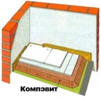 Компэвит-сухая засыпка для полов Компэвит