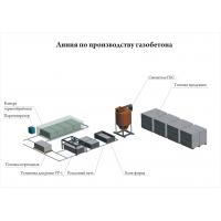 Автоматизированный завод для производства пенобетона МЕТЕМ