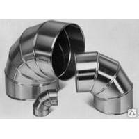 Защитные покрытия для теплоизоляции Оцинковка
