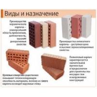 Кирпич керамический и блоки