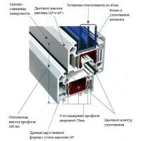 5-ти камерный ПВХ профиль  70 мм. LG Hausys L70NR