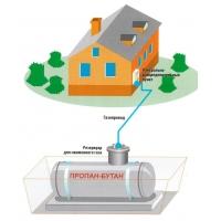 Автономная газификация - системы и монтаж FAS