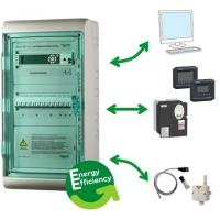 Шкафы Управления для автоматизации систем вентиляции SmartHVAC Шнейдер-Электрик Типовые ШУ SmartHVAC