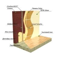 Шумоизоляция стен 28db wall - P