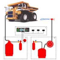 Системы пожаротушения горнотранспортного оборудования ООО НПЦ ГСТ