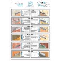 Алюминиевые плинтус, раскладка для плитки, деформационные швы