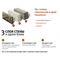 теплоблок от производителя (строй с умом)  теплоблок
