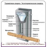 Коробка и порошок для термосварочного соединения ТЭЗ-К1-40Х4-Т-3  ТЭЗ-К1-40Х4-Т-30Г, ТЭЗ-К1-40Х4+20-4, ТЭЗ-К1-40Х4-Т-4Ф