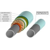 Жидкие керамические теплоизоляционные покрытия Термолат