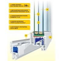 Окна House-Premium new Solar™ Rehau