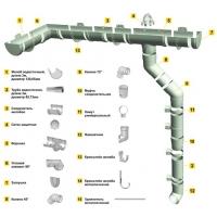 Водосточные системы пластик DOCKE водостоки, водосточка, пластик