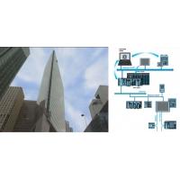 Автоматизация (АСУ ТП, Умный Дом), Системная Интеграция (СИ, SI) Шнейдер-Электрик SCADA