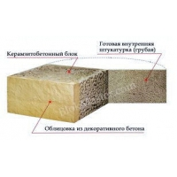 Керамзитобетонные блоки euroKam innoblock