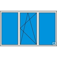 окна пвх двери пвх офисные перегородки алюминевые конструкции KBE rehau