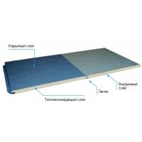 Фасадные теплосберегающие панели « Полиалпан»