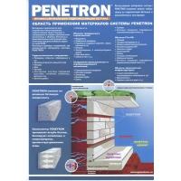 пенетрон Пенетрон