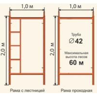 Леса строительные Альтаир ЛСПР-300, ЛСПР-200, ЛСПР-250
