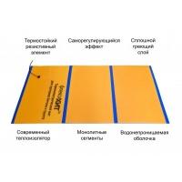 Новая модель термоэлектроматов для прогрева бетона, ЖБИ, грунта ФлексиХит