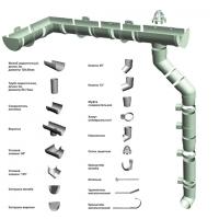 Пластиковая водосточная система круглого сечения Docke 120,65/85,73