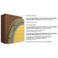 Утепление фасадов зданий (Система Baumit,Ceresit