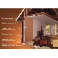 Изоляция стен,пола,междуэтажных перекрытий и  перегородок STEICO МДВП
