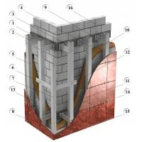 Межэтажная фасадная система Альт-Фасад