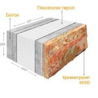 Кремнегранит Теплоэффективные строительные блоки Кремнегранит-Ростов