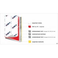 Алюминиевые композитные материалы ALCOTEK FR