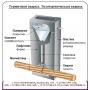 Термитная сварка CADWELD для заземления - видеоролик   Казахстан