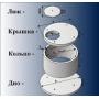 Кольца железобетонные для колодцев и сливных ям   Кемерово