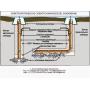Химические электролитические заземляющие электроды  ERICO Казахстан
