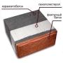 Производим и реализуем теплоблоки!  ТБК - трехслойный тепло эффективный блок. Коломна