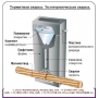 Коробка и порошок для термосварочного соединения ТЭЗ-К1-40Х4-Т-3  ТЭЗ-К1-40Х4-Т-30Г, ТЭЗ-К1-40Х4+20-4, ТЭЗ-К1-40Х4-Т-4Ф Казахстан