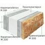 Теплоблок Кремнегранит  Блок рядовой РКК 40-20-40 Петрозаводск