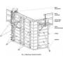 Алюминиевая опалубка для монолитного строительства   Красноярск