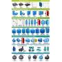 Пластиковые ёмкости, баки, контейнеры   Екатеринбург