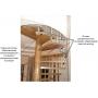 Деревянные лестницы HOLZ винтовые Ульяновск