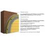 Система утепления фасадов зданий (Baumit, Ceresit)   Санкт-Петербург