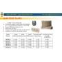 Подставка резиновая для защиты кромки каменных плит Abacomachines SLAB EDGE GUARD SEG Москва